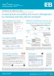 Poster on metadata processing in JPhyloIO, LibrAlign and TreeGraph 2 presented at the 6th MGSE Symposium
